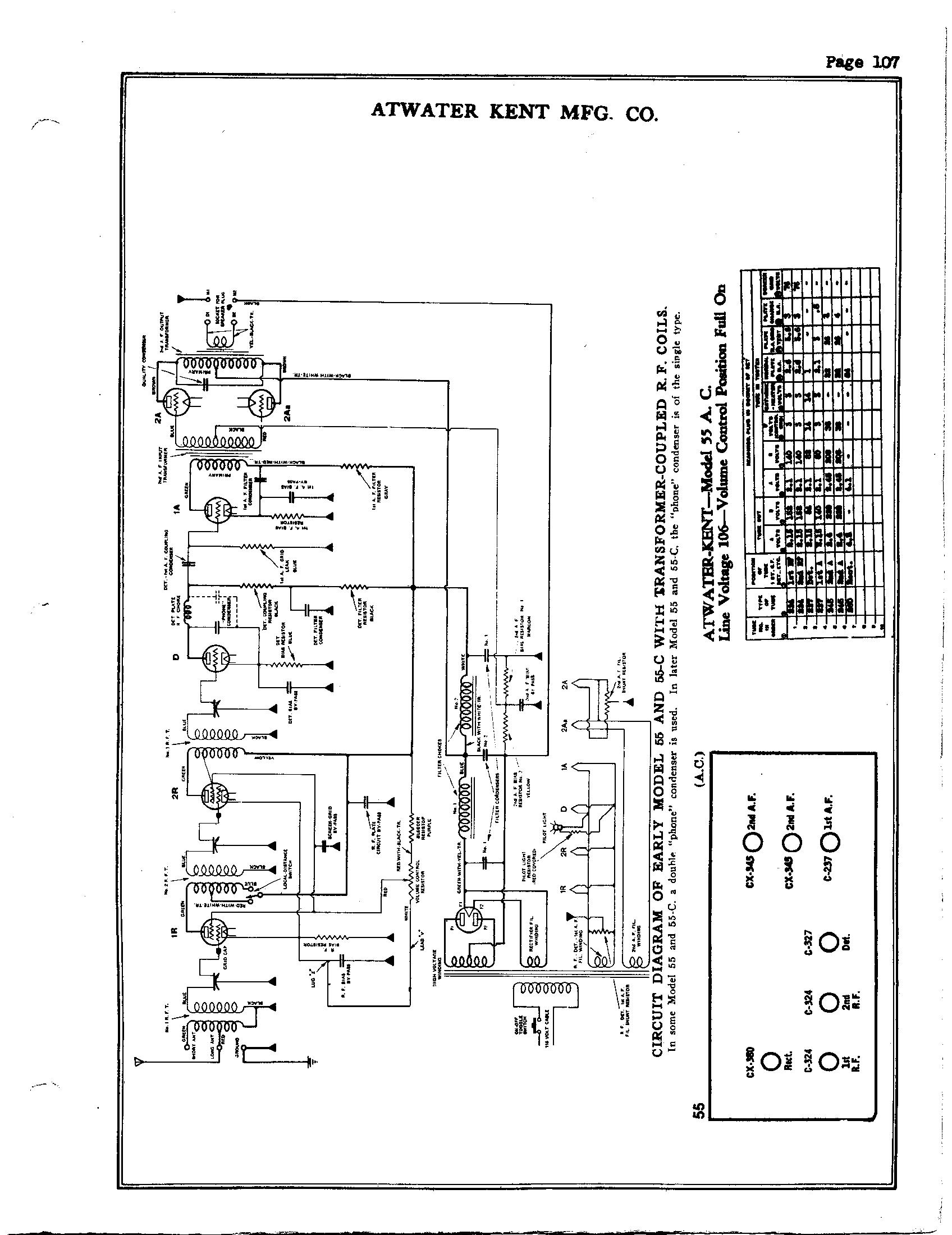 dual on footswitch wiring ir blaster wiring