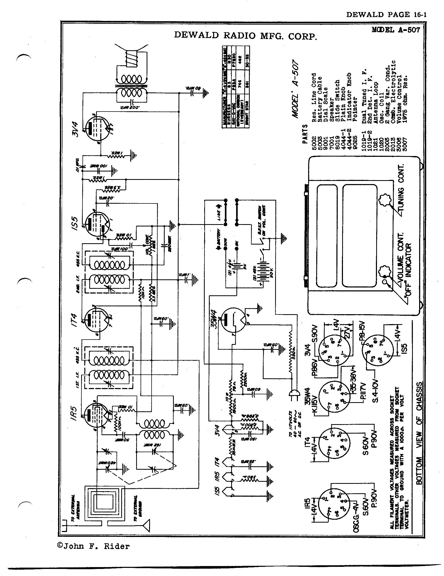 dewald radio mfg  corp  a