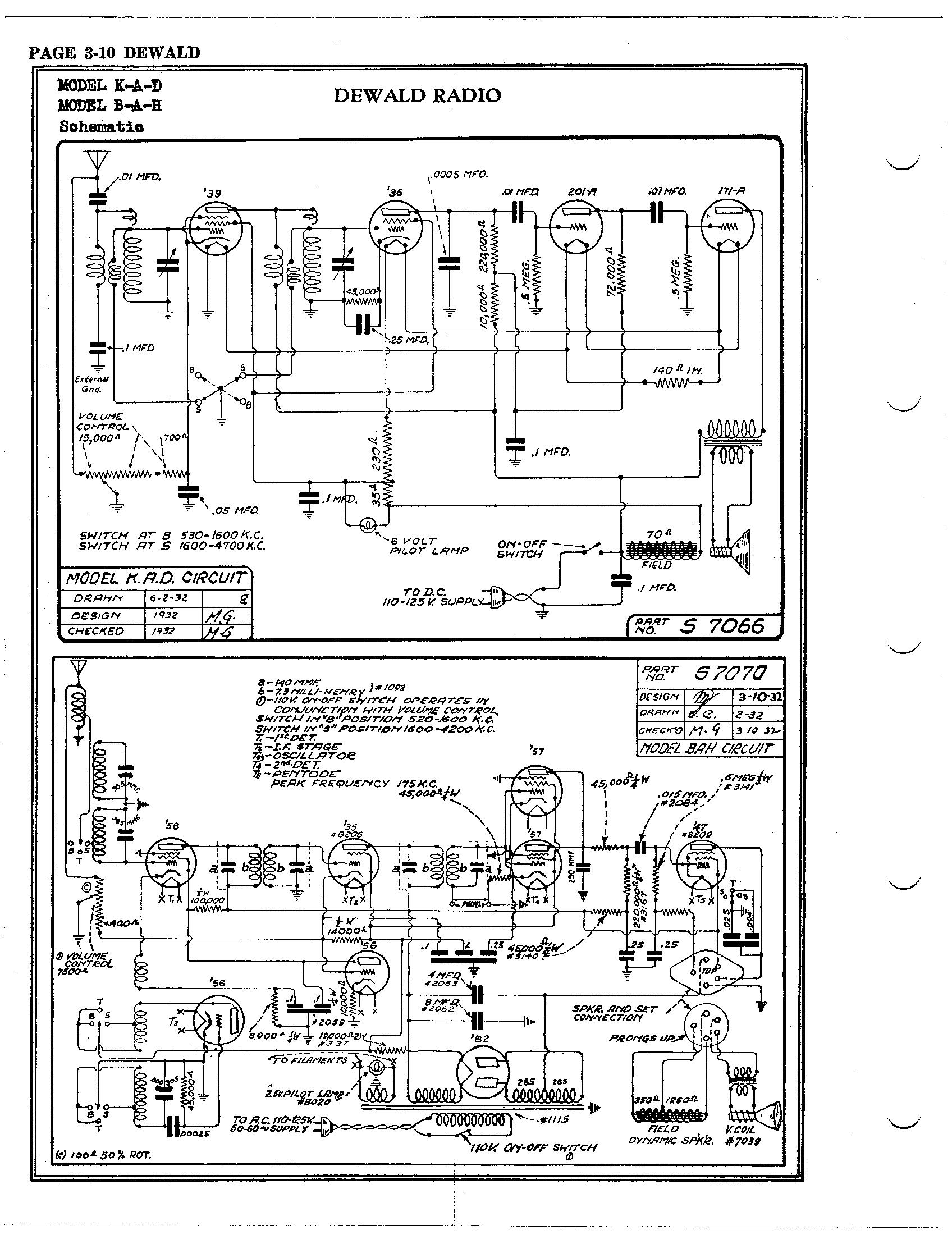 dewald radio mfg  corp  b