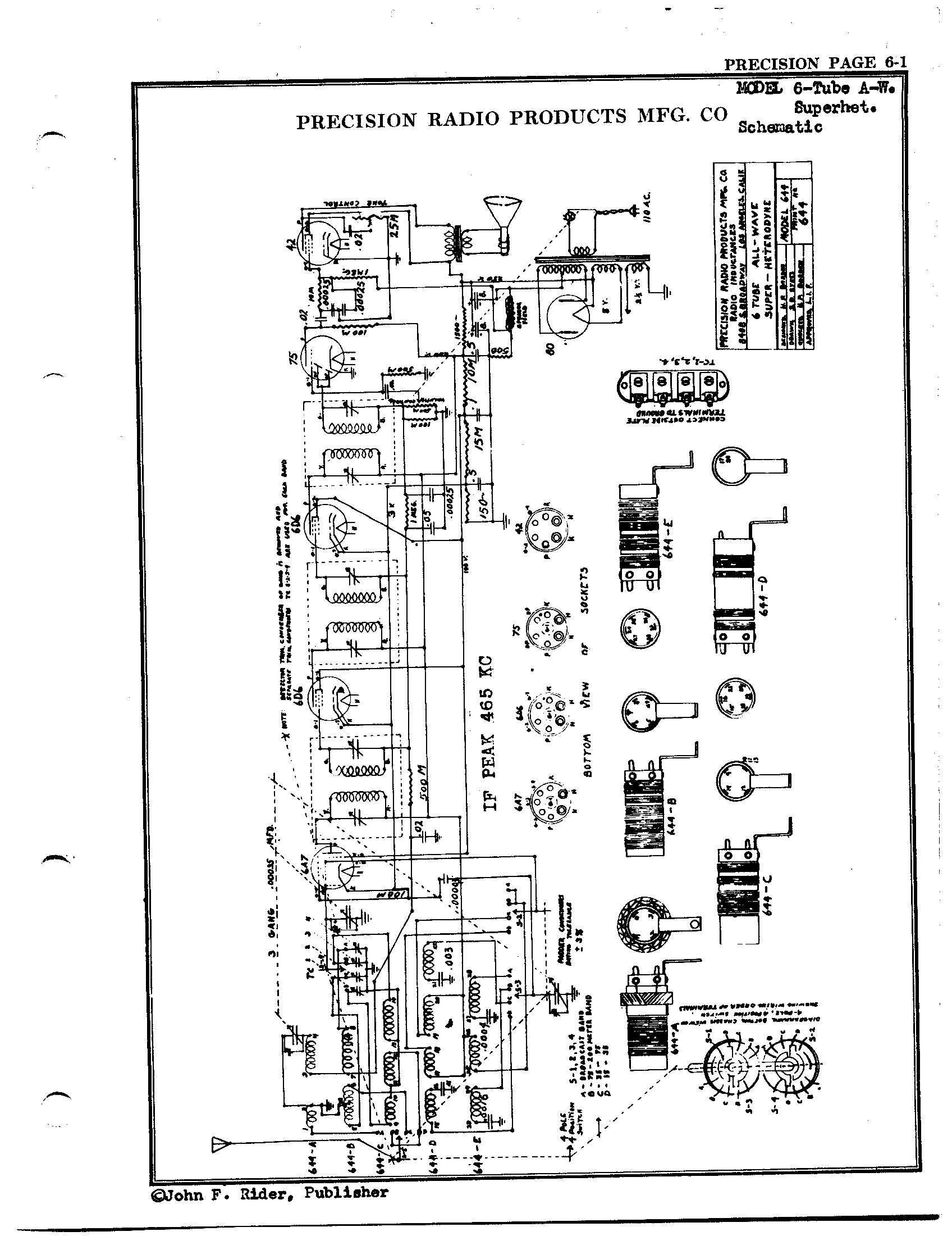 precision radio products mfg  co  6 tube a