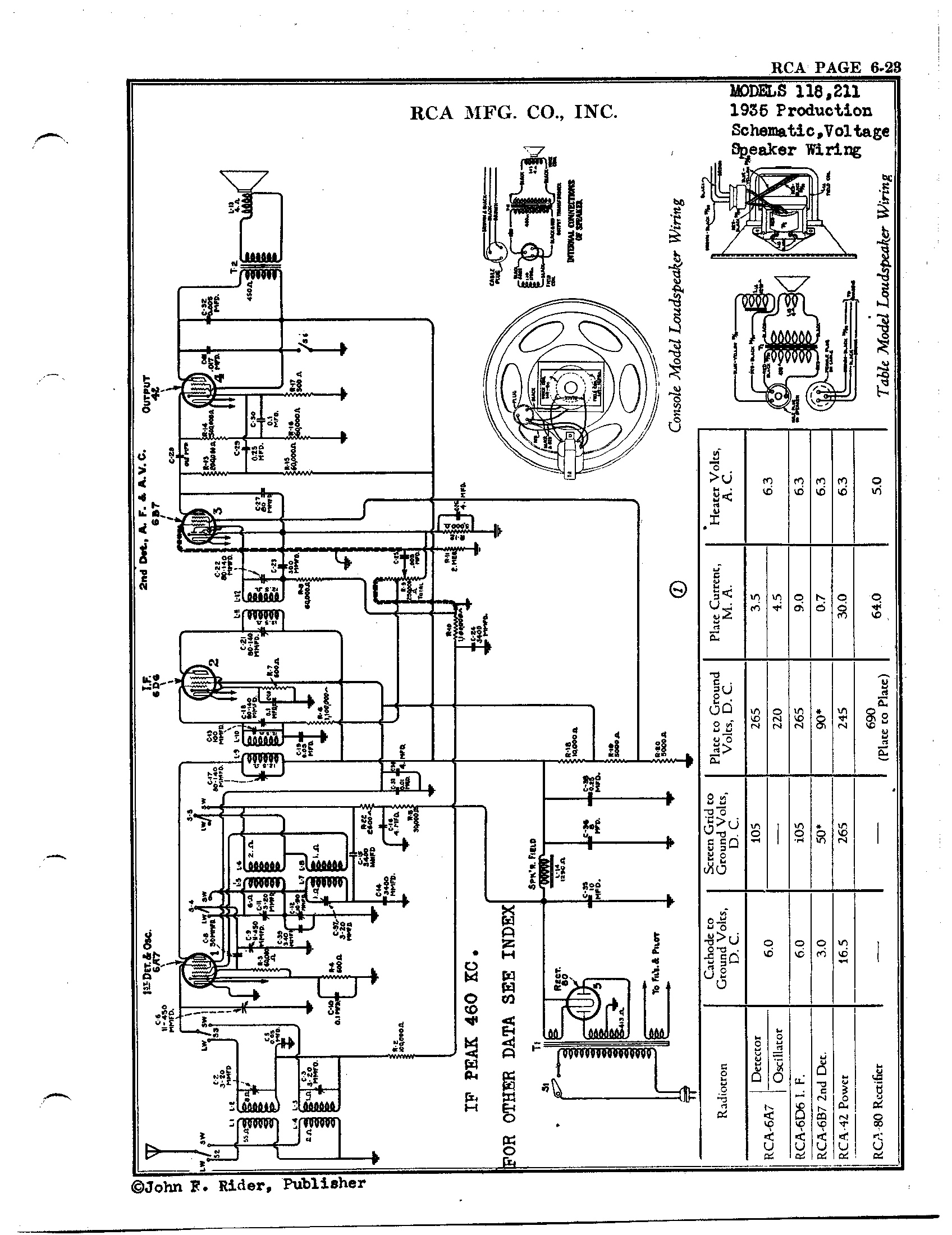 Rca Victor Schematics Related Keywords & Suggestions - Rca