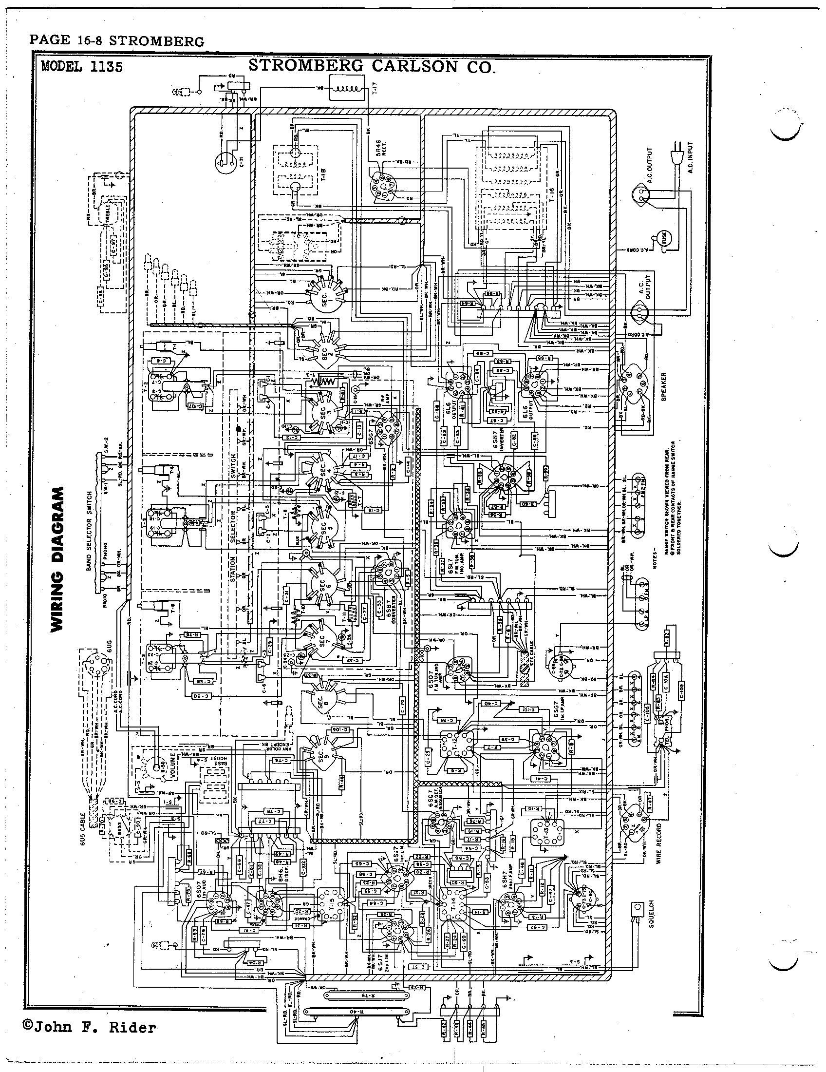 stromberg carlson co  1135