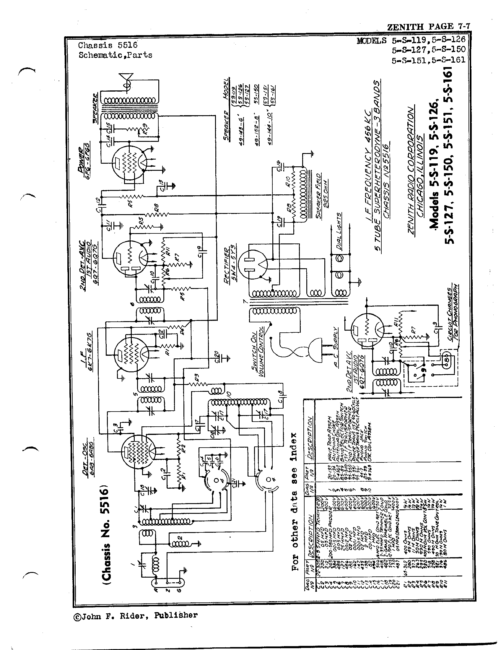 Grundig Schematic Diagram For Radio General Electric Radio