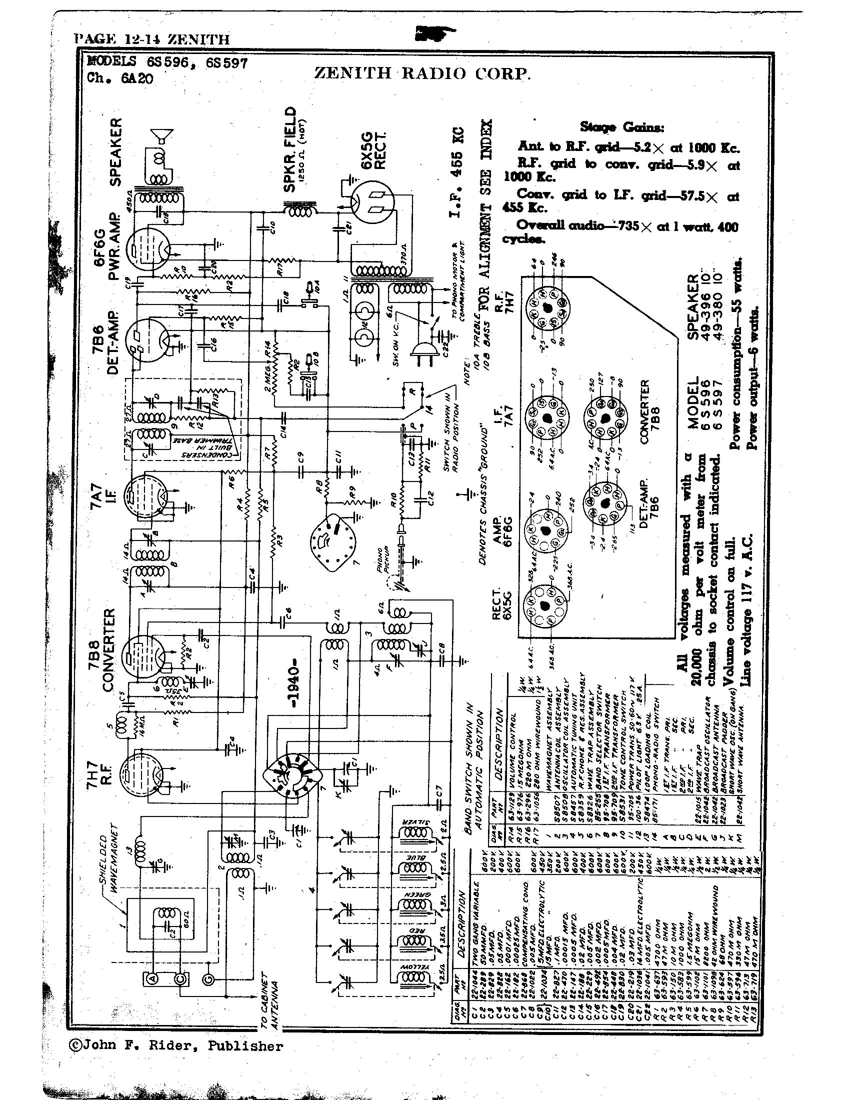zenith radio corp  6s