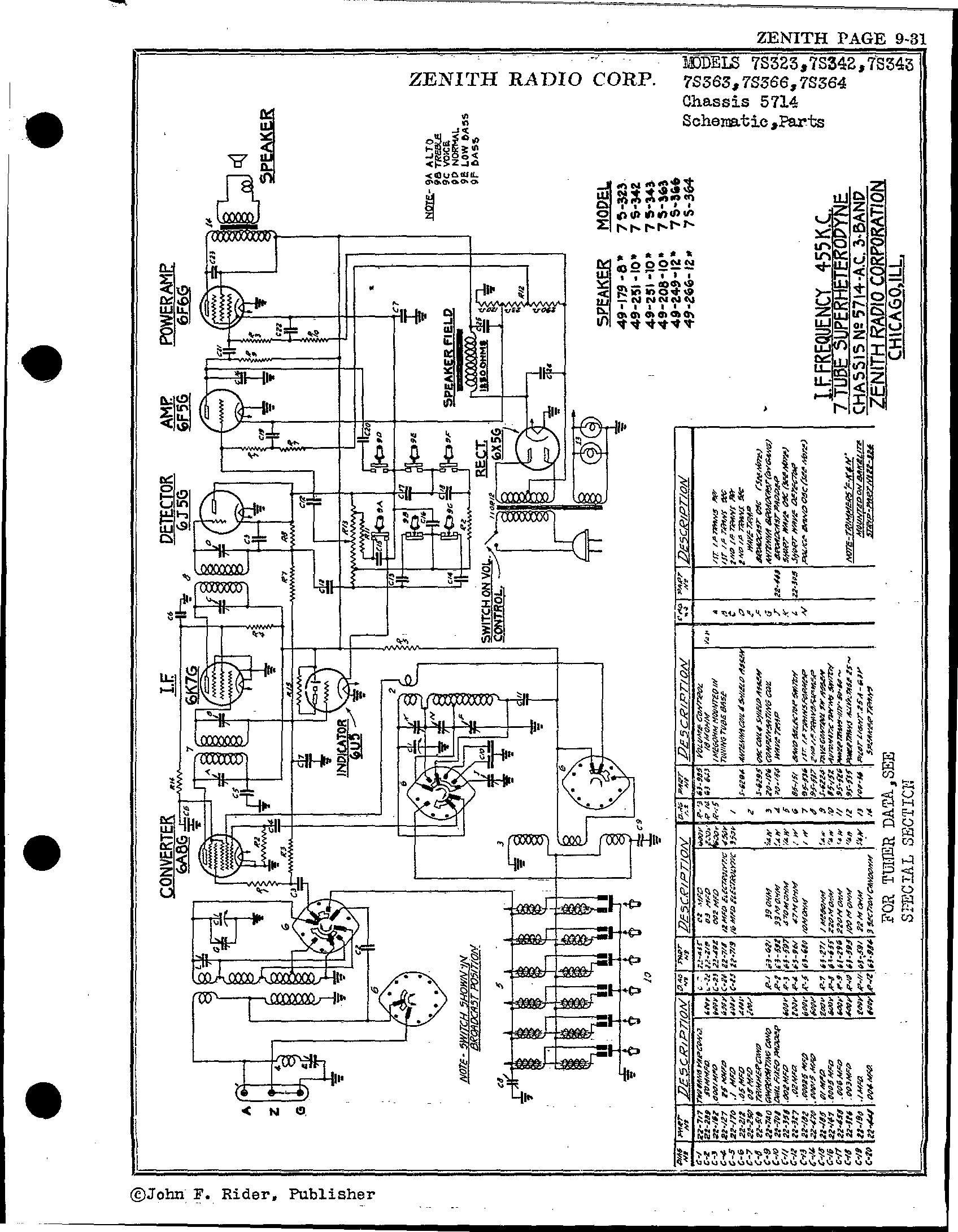 zenith radio corp  7s363