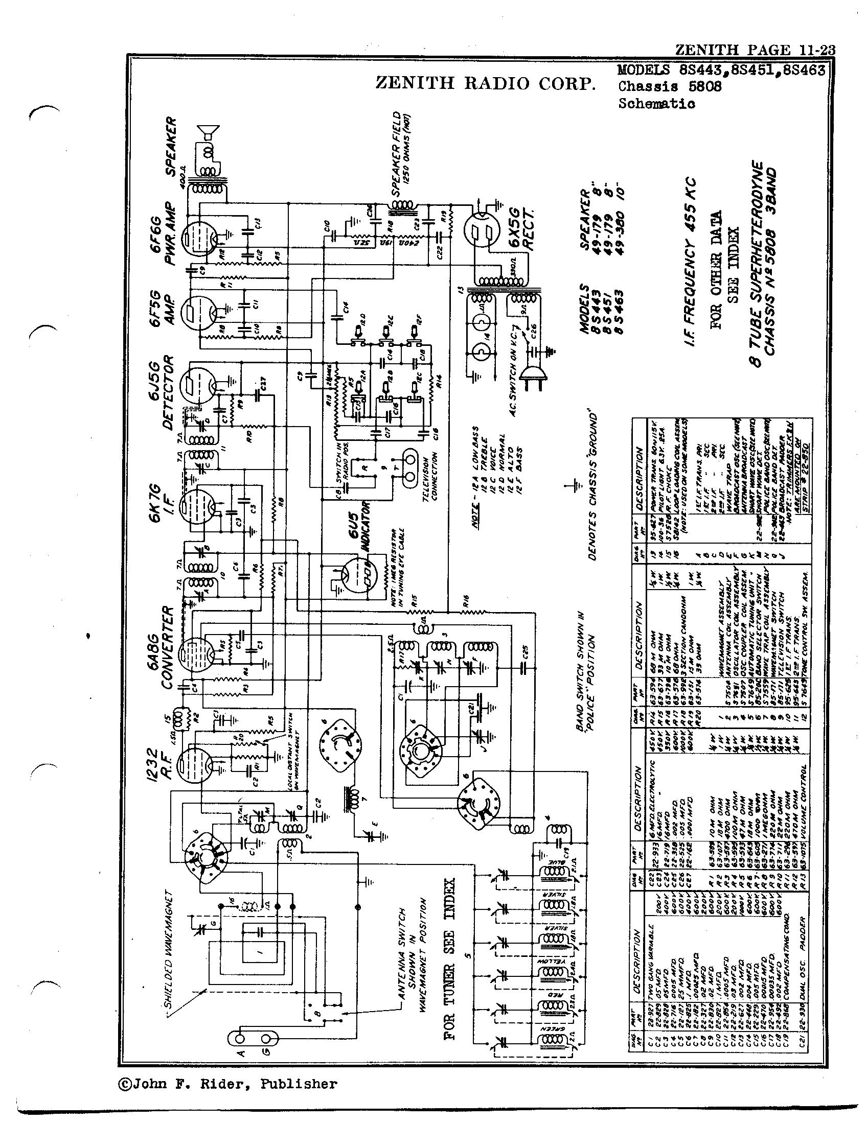 zenith radio corp  8s463