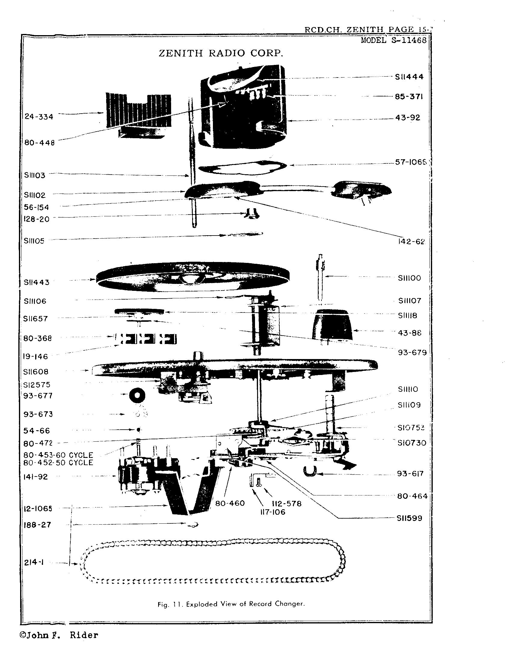 zenith radio corp  s