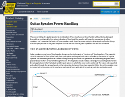Guitar Speaker Power Handling
