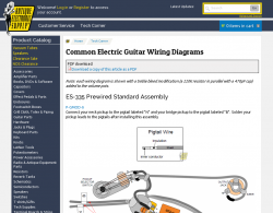 Common Electric Guitar Wiring Diagrams