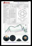 c15n_specification_sheet.pdf