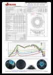 mod10-50_specification_sheet.pdf