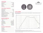 p-a-alpha-6cbmra-8-specification_sheet.pdf