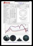 p12n-nb_specification_sheet.pdf