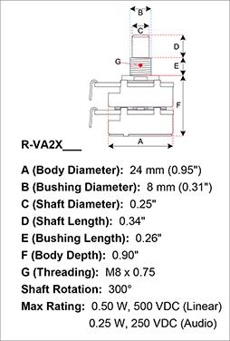 r-va2x_dimensions.png