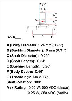 r-va_dimensions.png