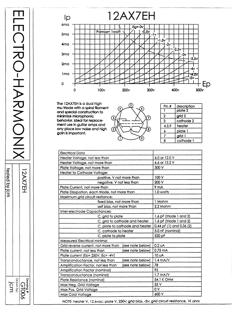 12ax7eh.pdf