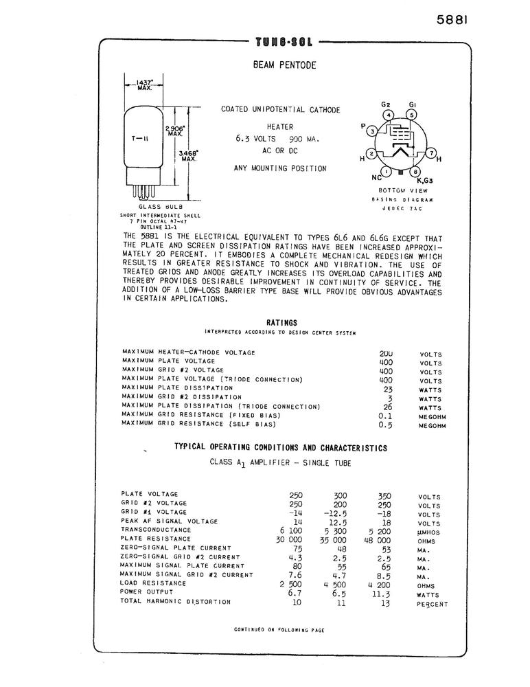 5881-tungsol.pdf