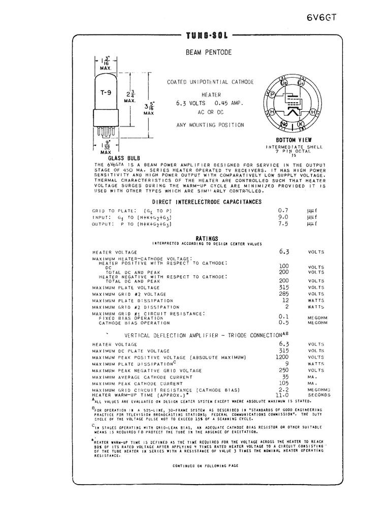 6v6gt-tungsol.pdf