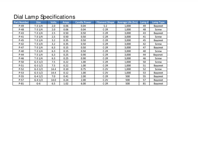 dial_lamp_specifications.pdf