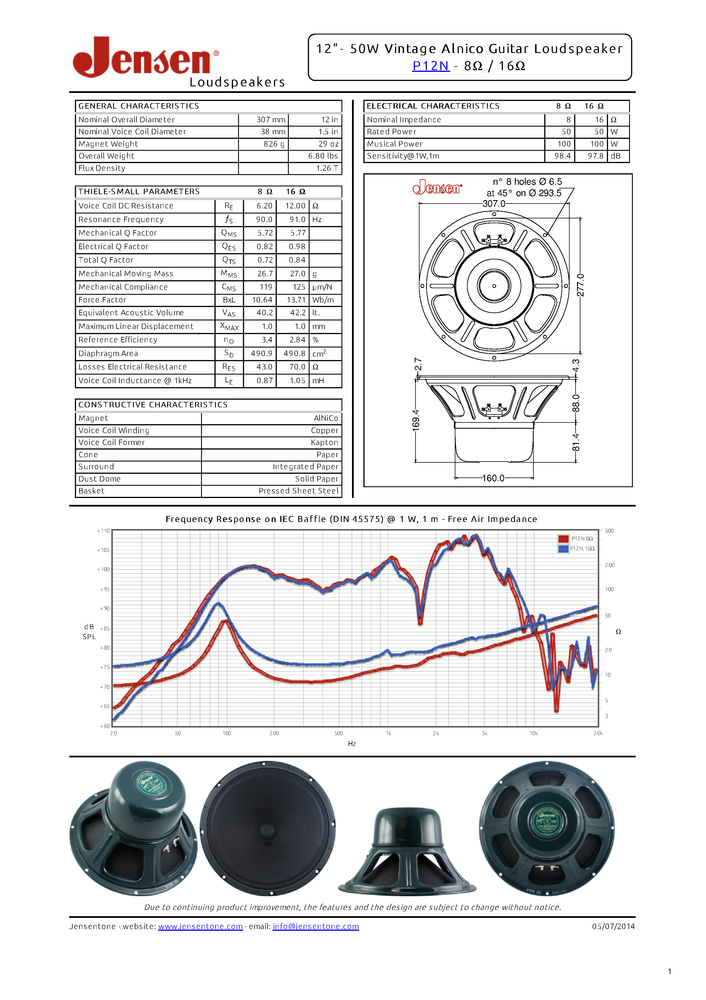 p12n_specification_sheet.pdf