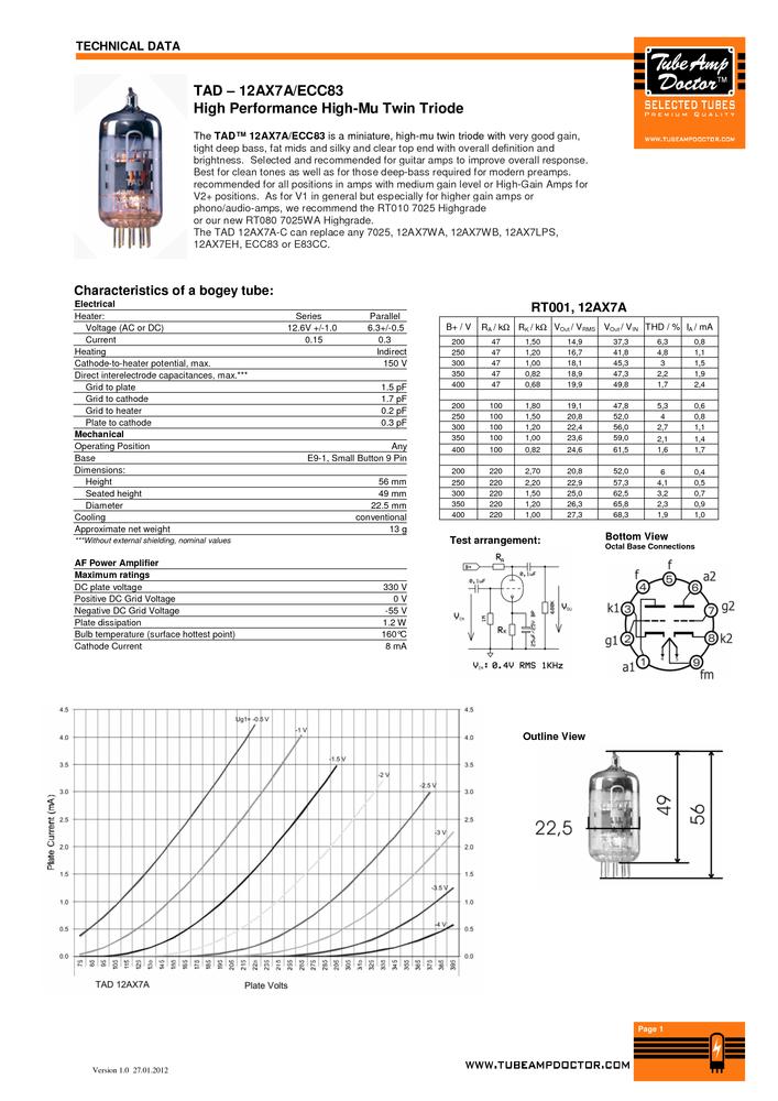 t-12ax7-ps-tad.pdf