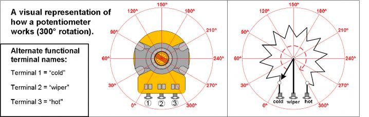 Tech Corner Image - Pots Drawing 3