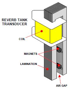 Tech Corner Image - Reverbtank2