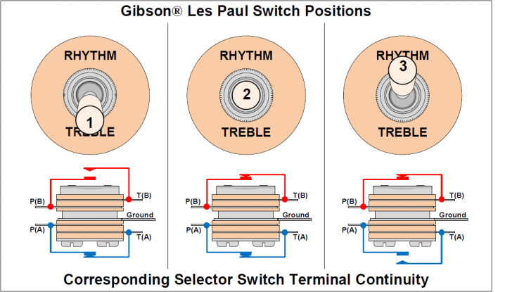 Tech Corner Image - Switches Jacks 3