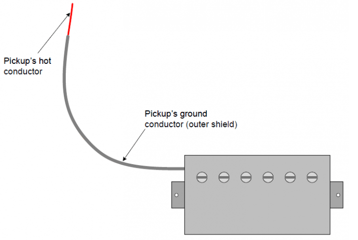 Tech Corner Image - Wiring Diagram Pickup