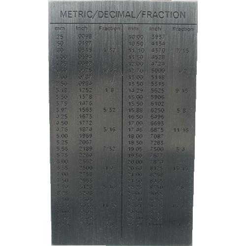 String Action Gauge - Metric Version image 2